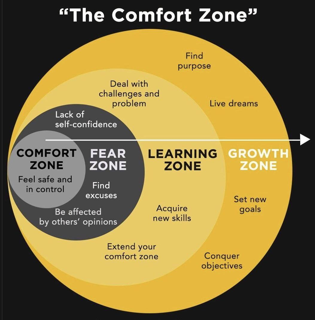 Quick Guide on how to leave the comfort zone at work | People HR Solutions